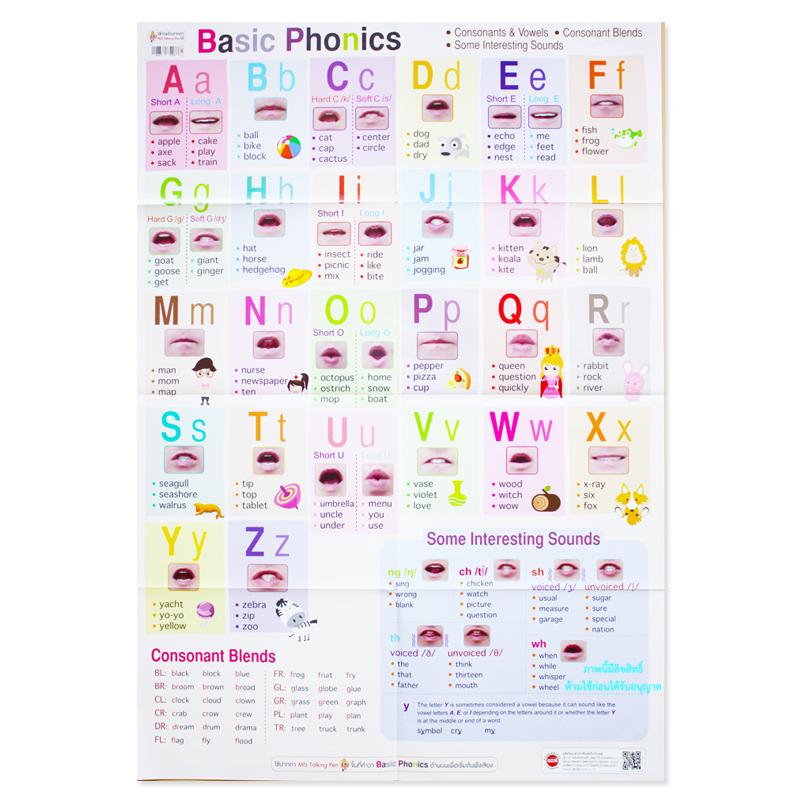 โปสเตอร์ Basic Phonics (ใช้กับปากกา MIS Talking Pen)